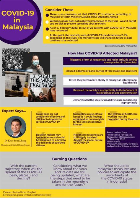 COVID-19: VIRUS and VIRAL - ISIS
